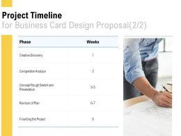 Project Timeline For Business Card Design Proposal Analysis Ppt Powerpoint Presentation Slides