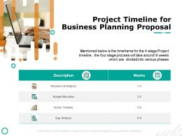 Project Timeline For Business Planning Proposal Research Ppt Powerpoint Presentation Summary Skills
