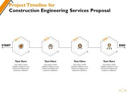 Project Timeline For Construction Engineering Services Proposal Ppt Powerpoint Presentation Slides Format