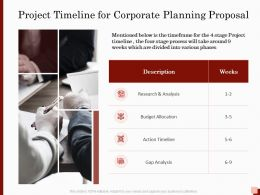 Project Timeline For Corporate Planning Proposal Ppt Powerpoint Presentation Shapes