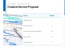 Project Timeline For Creative Service Proposal Ppt Powerpoint Presentation File Deck