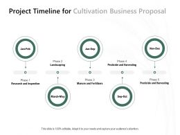 Project Timeline For Cultivation Business Proposal Ppt Powerpoint Presentation Show