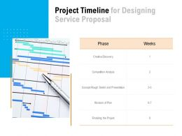 Project Timeline For Designing Service Proposal Ppt Powerpoint Presentation File Graphic Tips