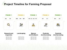 Project Timeline For Farming Proposal Ppt Powerpoint Presentation Outline