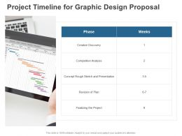Project Timeline For Graphic Design Proposal Ppt Powerpoint Presentation Ideas Example