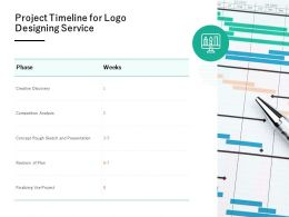 Project Timeline For Logo Designing Service Ppt Powerpoint Presentation Gallery
