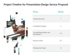 Project Timeline For Presentation Design Service Proposal Ppt Powerpoint