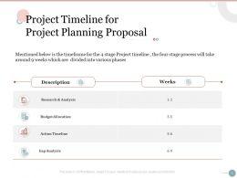 Project Timeline For Project Planning Proposal Ppt Powerpoint Presentation Inspiration