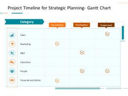 Project Timeline For Strategic Planning Gantt Chart Corporate Tactical Action Plan Template Company