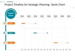 Project Timeline For Strategic Planning Gantt Chart Name Corporate Tactical Action Plan Template Company