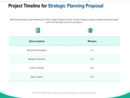Project Timeline For Strategic Planning Proposal Ppt Powerpoint Presentation Tips