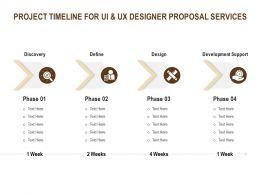 Project Timeline For UI And UX Designer Proposal Services Ppt Powerpoint Presentation Infographics Slide