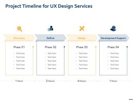 Project Timeline For UX Design Services Ppt Powerpoint Presentation Summary Vector