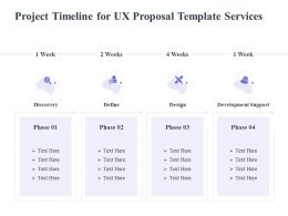 Project Timeline For UX Proposal Template Services Ppt Powerpoint Rules