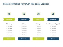 Project Timeline For UX UI Proposal Services Ppt Powerpoint Presentation GUIde