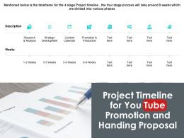 Project Timeline For You Tube Promotion And Handing Proposal Ppt Slides