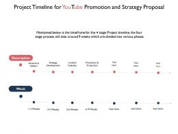 Project Timeline For Youtube Promotion And Strategy Proposal Powerpoint Slides