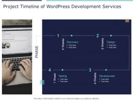 Project Timeline Of WordPress Development Services Ppt Powerpoint Presentation Model