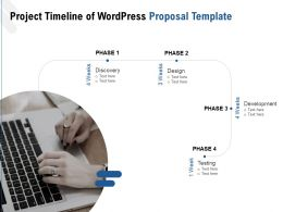 Project Timeline Of WordPress Proposal Template Ppt Powerpoint Presentation Professional
