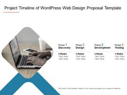 Project Timeline Of Wordpress Web Design Proposal Template Ppt Powerpoint Mockup