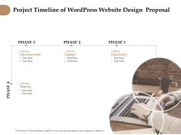 Project Timeline Of Wordpress Website Design Proposal Ppt Designs