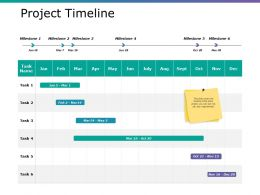 Project Timeline Powerpoint Slides