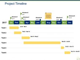 project timeline powerpoint slides templates powerpoint slide