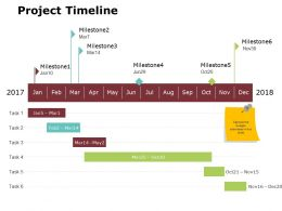 Project Timeline Ppt Powerpoint Presentation Gallery Layout Ideas