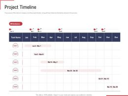 Project Timeline Ppt Powerpoint Presentation Outline Layout