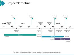Project Timeline Ppt Slides Designs Download