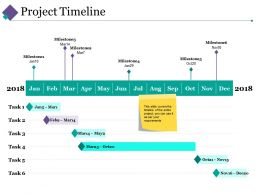Project Timeline Ppt Slides Styles