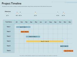 Project Timeline Task M1803 Ppt Powerpoint Presentation Show Inspiration