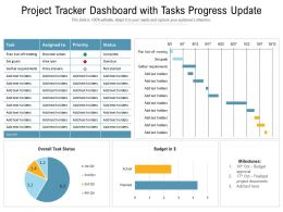 Project Tracker Dashboard With Tasks Progress Update