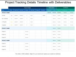 Project Tracking Details Timeline With Deliverables