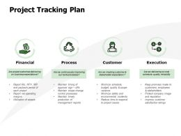 Project Tracking Plan Financial Ppt Powerpoint Presentation Template Icon