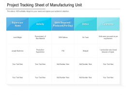 Project Tracking Sheet Of Manufacturing Unit
