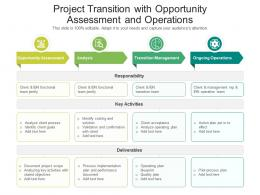 Project Transition With Opportunity Assessment And Operations