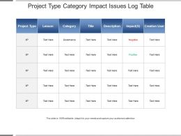 Project Type Category Impact Issues Log Table