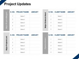 Project Updates Client Amount Ppt Powerpoint Presentation Slides Layout