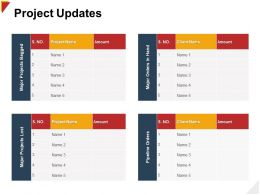 Project Updates Major Ppt Powerpoint Presentation File Ideas