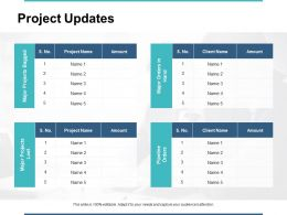 Project Updates Major Projects Ppt Powerpoint Presentation Gallery Pictures