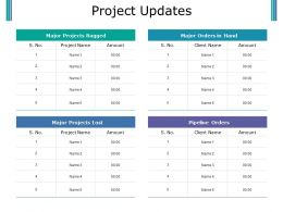 Project Updates Powerpoint Templates Download