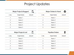 Project Updates Ppt Visual Aids Model