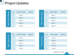 Project Updates Ppt Visual Aids Show
