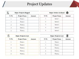 Project Updates Presentation Portfolio
