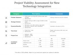 Project Viability Assessment For New Technology Integration