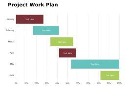 Project Work Plan Ppt Powerpoint Presentation Gallery Maker