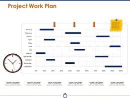 Project Work Plan Ppt Presentation Examples