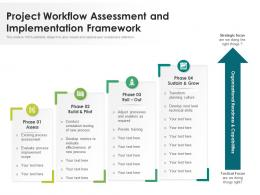 Project Workflow Assessment And Implementation Framework