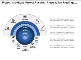 Project Workflows Project Planning Presentation Meetings